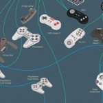 evolution game controllers poster thumb 150x150 Infographic: 45 Years of Star Trek