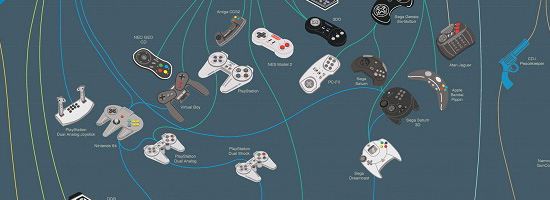 evolution-game-controllers-poster-thumb